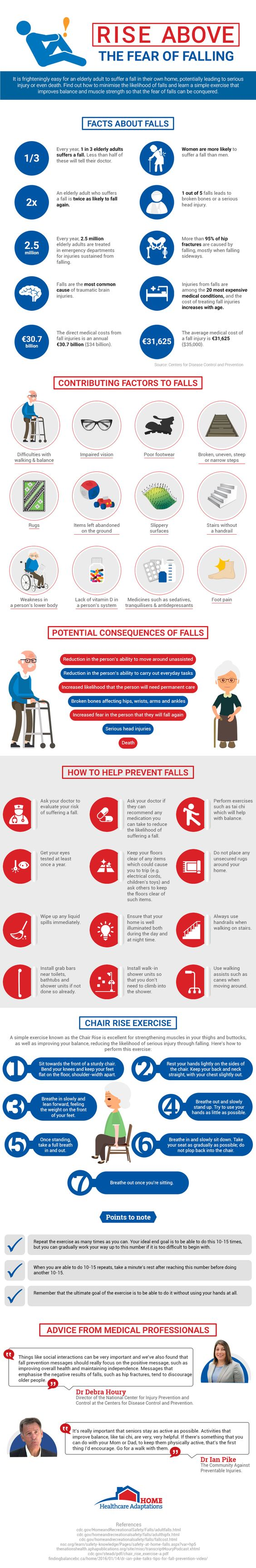 rise-above-the-fear-of-falling-infographic
